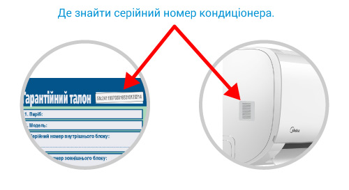 AC Warranty Number